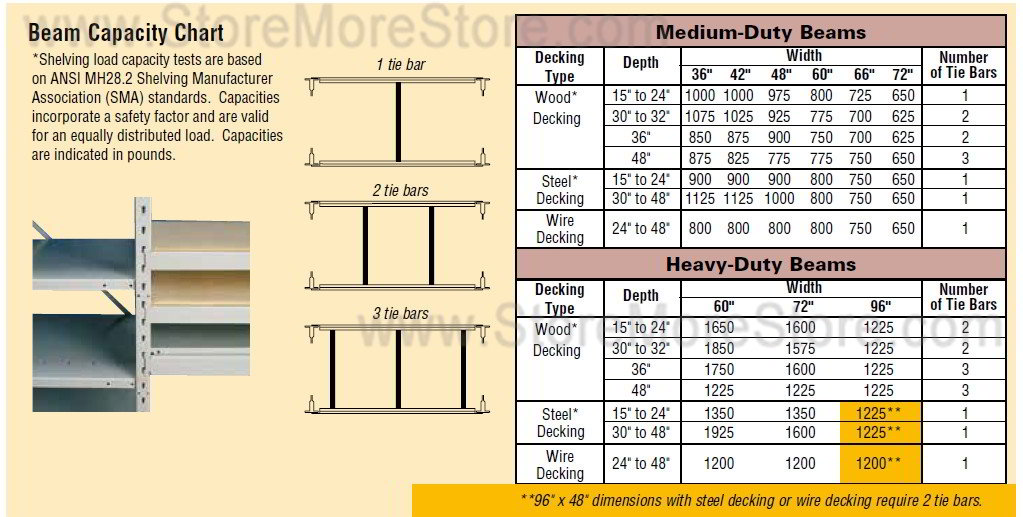 c channel weight chart pdf